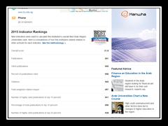 تصنيف جامعة بنها على موقع U.S. News