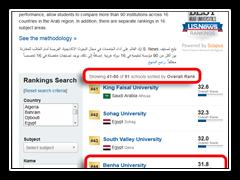 ترتيب تصنيف جامعة بنها على مستوى العالم العربي