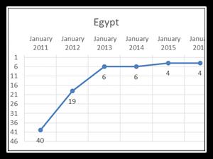 تحليل لتصنيف جامعة بنها بالتصنيف الدولي Webometrics