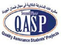 Quality Assurance Students' Projects
