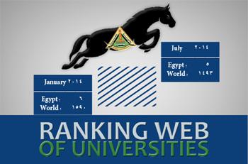 بوابة جامعة بنها الحصان الأسود المصري في مضمار التصنيف العالمي  webometrics