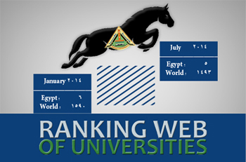 Benha University E-portal, the Egyptian Dark Horse in Webometrics Global Ranking