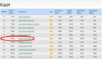 Congratulations … Benha University ranks among the sixth top Egyptian universities in the Spanish ranking (Webmetrics) in July, 2017